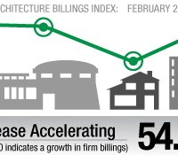 AIA Billings Index1